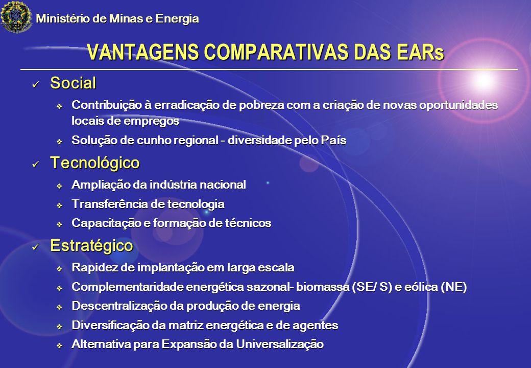 Ministério de Minas e Energia Desconto na Tarifa de Uso de Sistema de Transmissão e Distribuição (art.