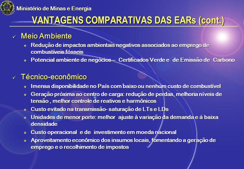 VANTAGENS COMPARATIVAS DAS EARs (cont.) Meio Ambiente Meio Ambiente Redução de impactos ambientais negativos associados ao emprego de combustíveis fós