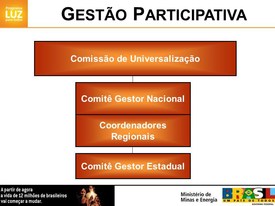 G ESTÃO P ARTICIPATIVA Comissão de Universalização Coordenadores Regionais Comitê Gestor Estadual Comitê Gestor Nacional
