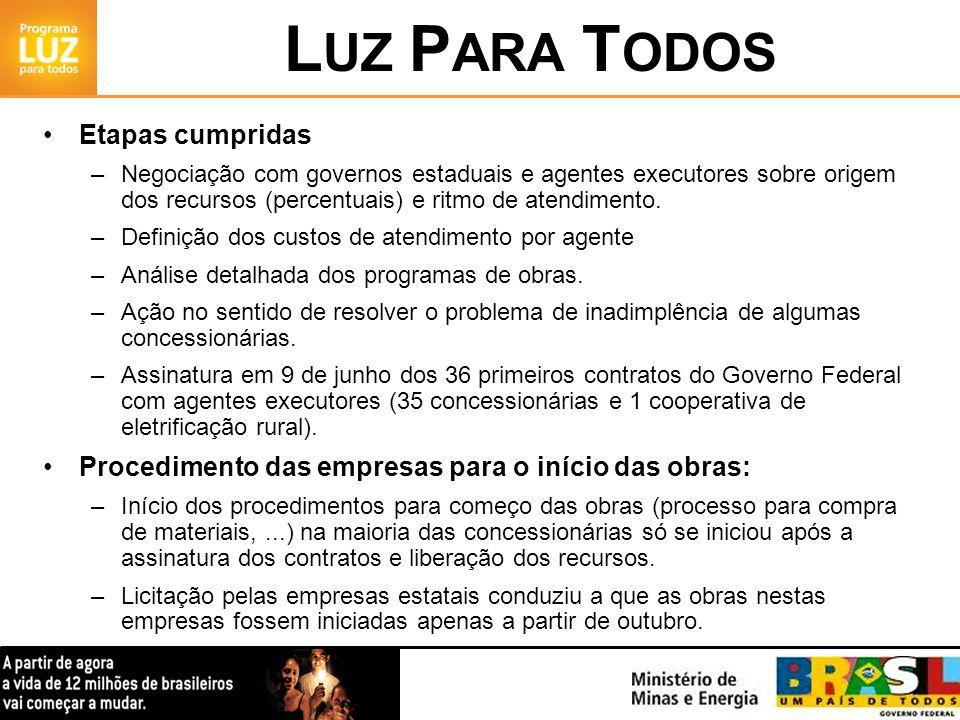 L UZ P ARA T ODOS Etapas cumpridas –Negociação com governos estaduais e agentes executores sobre origem dos recursos (percentuais) e ritmo de atendimento.