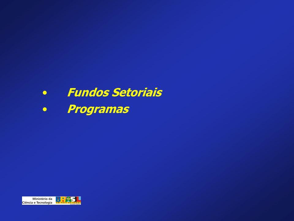 Fundos Setoriais: Arrecadação X Limite de Empenho