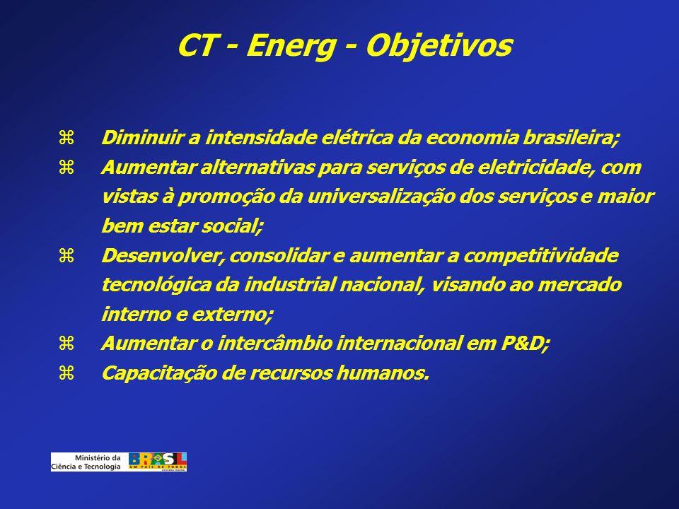 1Marcos Legais 2Produção de Hidrogênio 3Logística do Hidrogênio 4Sistemas de Conversão 5Aplicações 6Desenvolvimento tecnológico e formação de recursos humanos (Coordenação MCT) 7Desenvolvimento de mercado e Planejamento global Política Brasileira de Hidrogênio