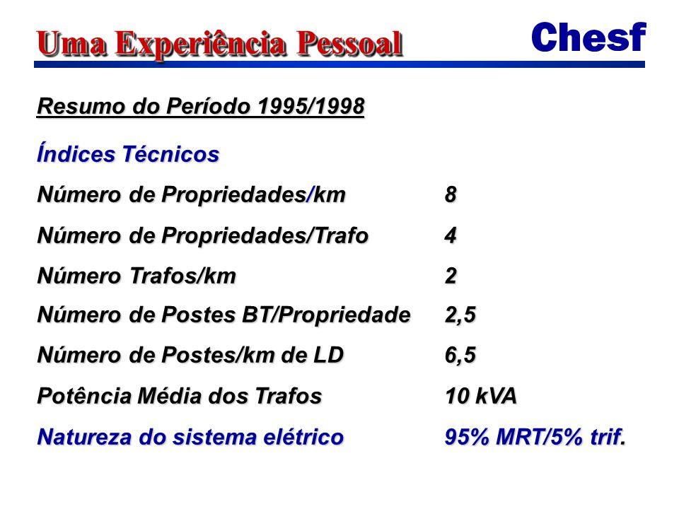 Uma Experiência Pessoal Resumo do Período 1995/1998 Índices Técnicos Número de Propriedades/km8 Número de Propriedades/Trafo4 Número de Propriedades/Trafo 4 Número Trafos/km2 Número de Postes BT/Propriedade2,5 Número de Postes/km de LD6,5 Potência Média dos Trafos10 kVA Natureza do sistema elétrico95% MRT/5% trif.