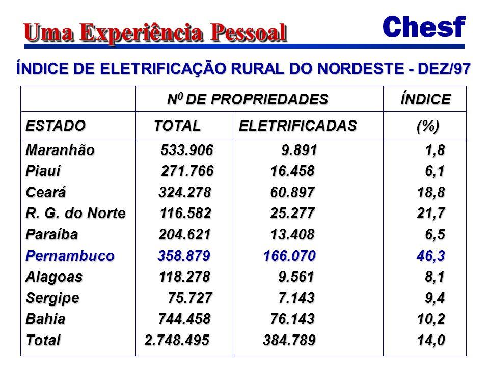 Obrigado dconti@chesf.gov.br www.chesf.gov.br 55-81-32292222 Dilton da Conti Oliveira Diretor-Presidente
