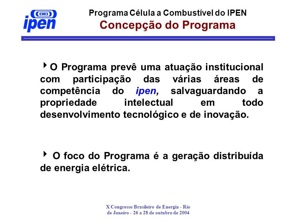 X Congresso Brasileiro de Energia - Rio de Janeiro - 26 a 28 de outubro de 2004 Programa Célula a Combustível do IPEN Concepção do Programa O Programa prevê uma atuação institucional com participação das várias áreas de competência do ipen, salvaguardando a propriedade intelectual em todo desenvolvimento tecnológico e de inovação.