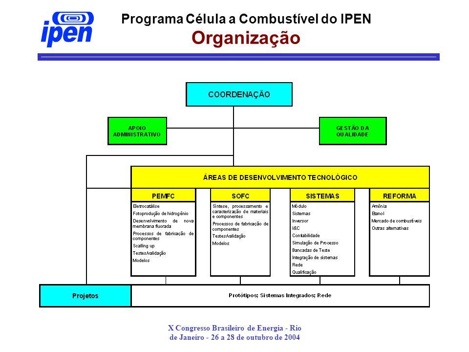 X Congresso Brasileiro de Energia - Rio de Janeiro - 26 a 28 de outubro de 2004 Programa Célula a Combustível do IPEN Organização