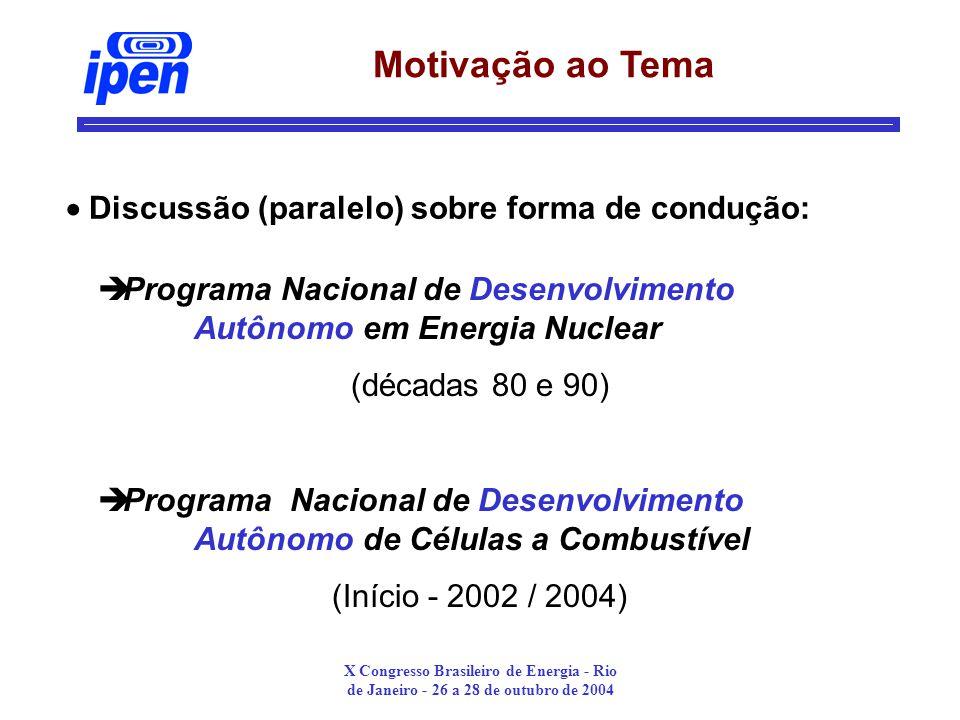 X Congresso Brasileiro de Energia - Rio de Janeiro - 26 a 28 de outubro de 2004 Motivação ao Tema Discussão (paralelo) sobre forma de condução: è Programa Nacional de Desenvolvimento Autônomo em Energia Nuclear (décadas 80 e 90) è Programa Nacional de Desenvolvimento Autônomo de Células a Combustível (Início - 2002 / 2004)