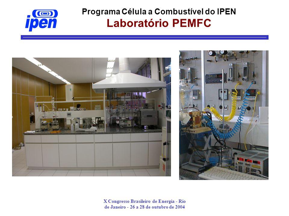 X Congresso Brasileiro de Energia - Rio de Janeiro - 26 a 28 de outubro de 2004 Programa Célula a Combustível do IPEN Laboratório PEMFC