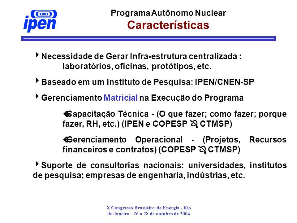 X Congresso Brasileiro de Energia - Rio de Janeiro - 26 a 28 de outubro de 2004 Programa Autônomo Nuclear Características Necessidade de Gerar Infra-estrutura centralizada : laboratórios, oficinas, protótipos, etc.