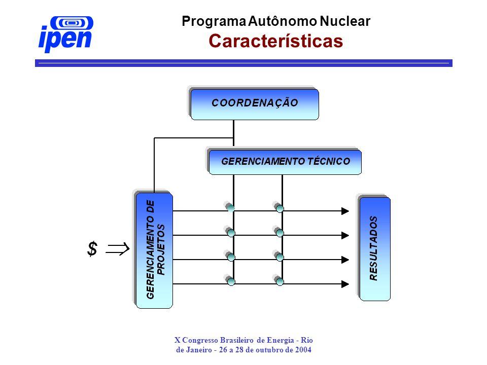 X Congresso Brasileiro de Energia - Rio de Janeiro - 26 a 28 de outubro de 2004 Programa Autônomo Nuclear Características
