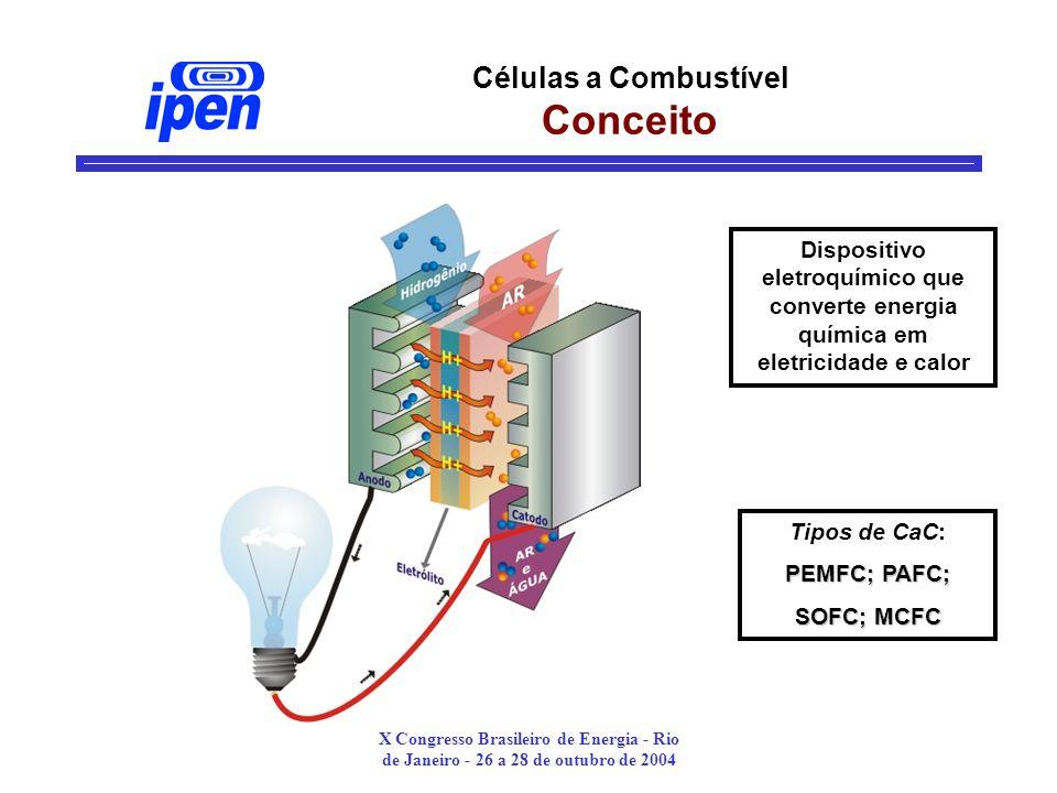 X Congresso Brasileiro de Energia - Rio de Janeiro - 26 a 28 de outubro de 2004 Células a Combustível Conceito Dispositivo eletroquímico que converte energia química em eletricidade e calor Tipos de CaC: PEMFC; PAFC; SOFC; MCFC