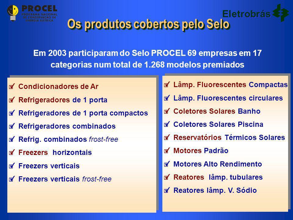 Eletrobrás Em 2003 participaram do Selo PROCEL 69 empresas em 17 categorias num total de 1.268 modelos premiados Os produtos cobertos pelo Selo ] Condicionadores de Ar ] Refrigeradores de 1 porta ] Refrigeradores de 1 porta compactos ] Refrigeradores combinados ] Refrig.