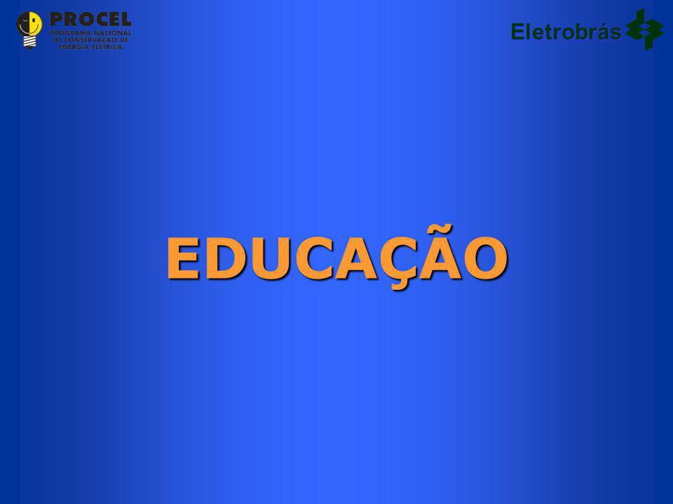 Eletrobrás EDUCAÇÃO