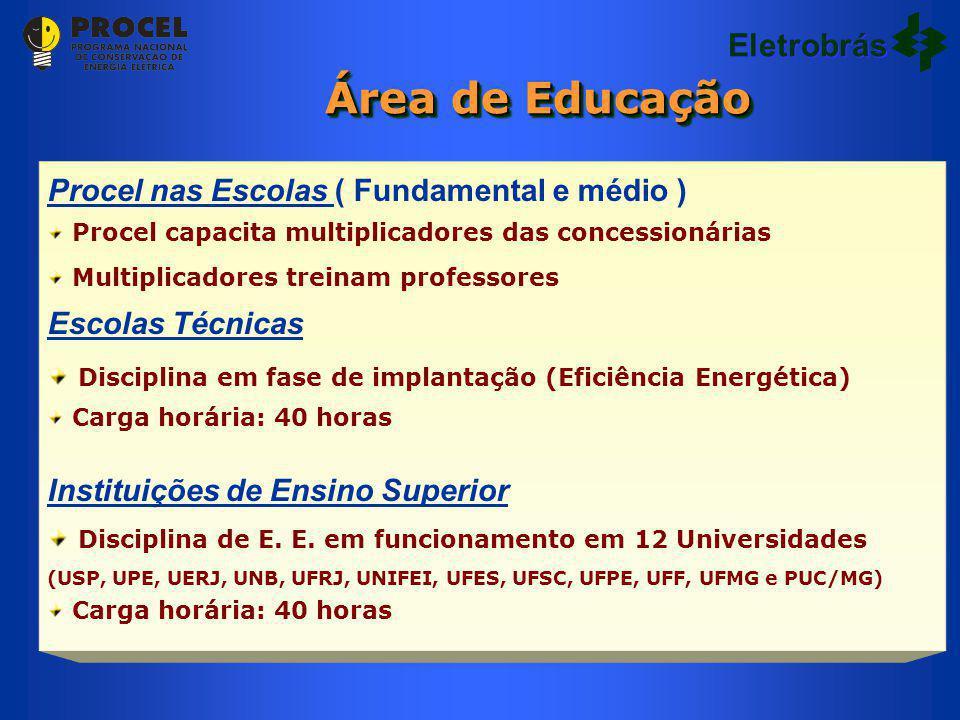 Procel nas Escolas ( Fundamental e médio ) Procel capacita multiplicadores das concessionárias Multiplicadores treinam professores Escolas Técnicas Di