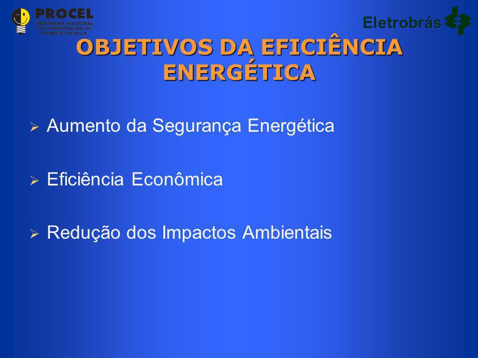 Eletrobrás OBJETIVOS DA EFICIÊNCIA ENERGÉTICA Aumento da Segurança Energética Eficiência Econômica Redução dos Impactos Ambientais