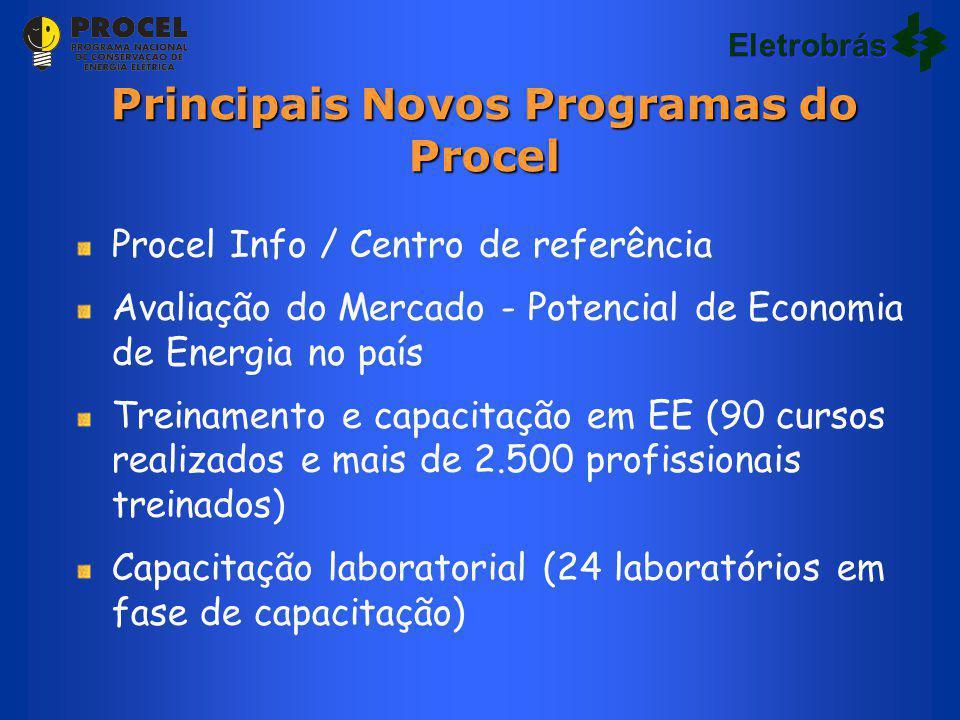 Principais Novos Programas do Procel Procel Info / Centro de referência Avaliação do Mercado - Potencial de Economia de Energia no país Treinamento e capacitação em EE (90 cursos realizados e mais de 2.500 profissionais treinados) Capacitação laboratorial (24 laboratórios em fase de capacitação) Eletrobrás