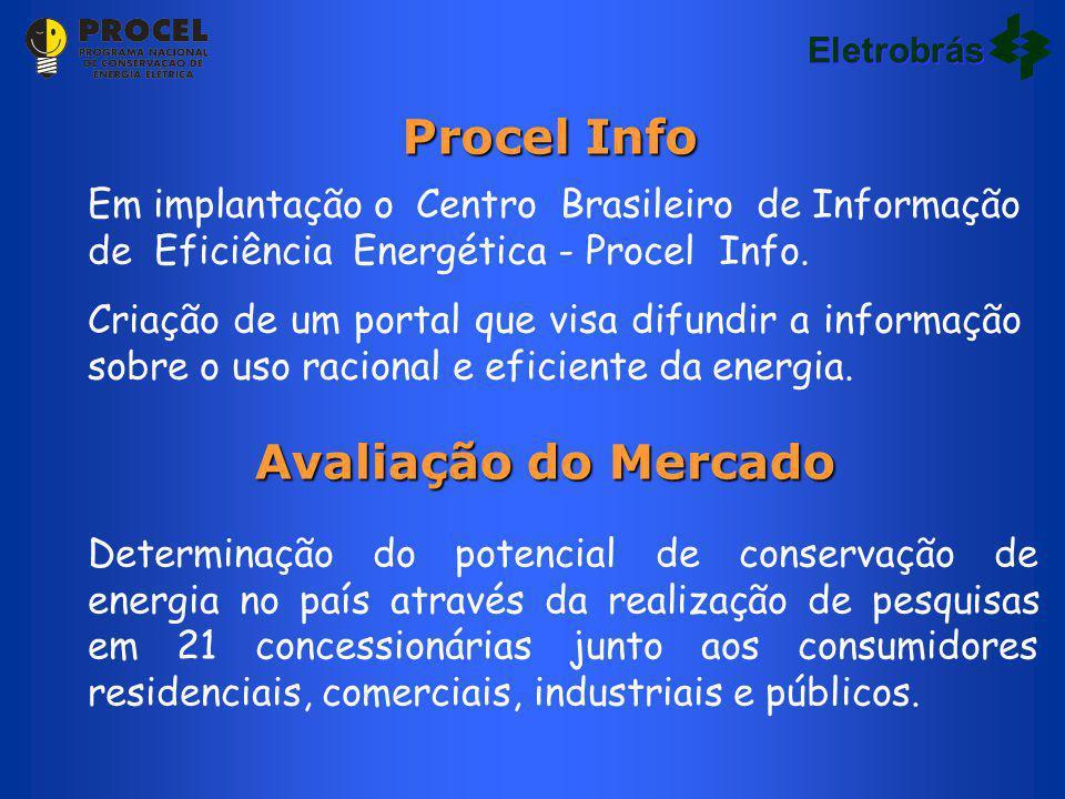 Procel Info Avaliação do Mercado Em implantação o Centro Brasileiro de Informação de Eficiência Energética - Procel Info. Criação de um portal que vis