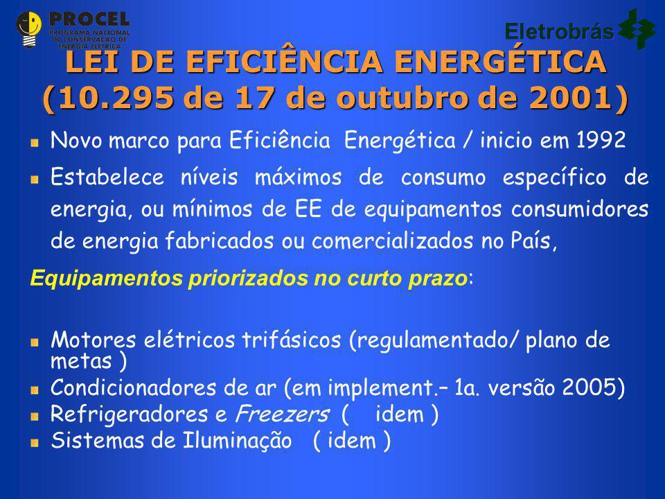 LEI DE EFICIÊNCIA ENERGÉTICA (10.295 de 17 de outubro de 2001) Novo marco para Eficiência Energética / inicio em 1992 Estabelece níveis máximos de consumo específico de energia, ou mínimos de EE de equipamentos consumidores de energia fabricados ou comercializados no País, Equipamentos priorizados no curto prazo : Motores elétricos trifásicos (regulamentado/ plano de metas ) Condicionadores de ar (em implement.– 1a.