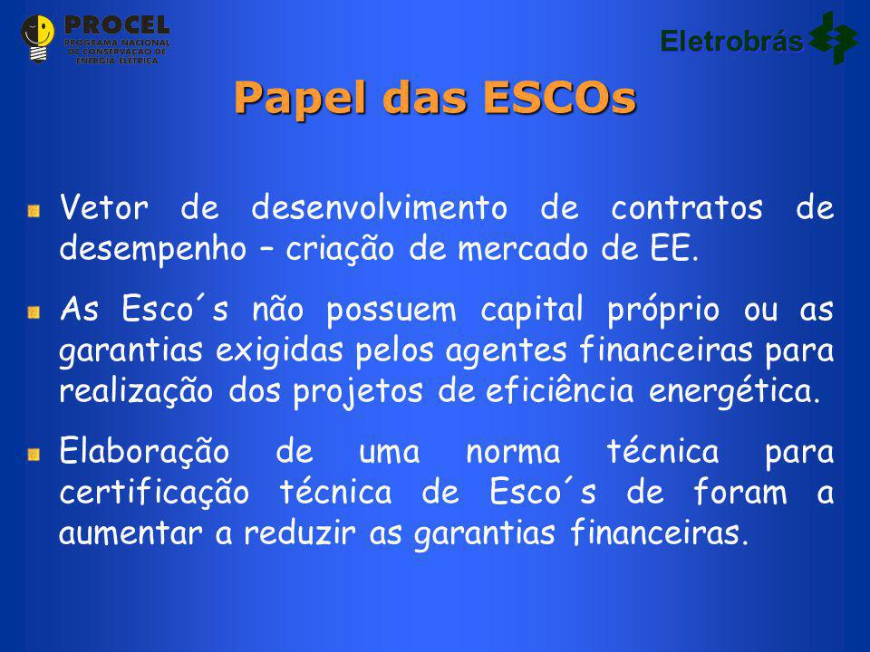 Papel das ESCOs Vetor de desenvolvimento de contratos de desempenho – criação de mercado de EE. As Esco´s não possuem capital próprio ou as garantias