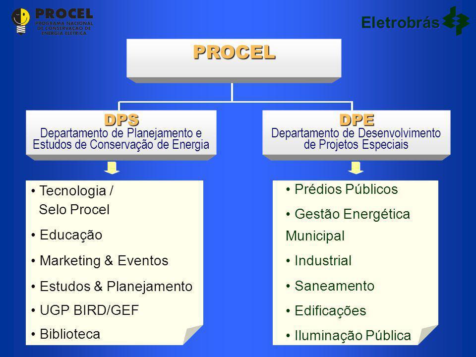 Eletrobrás PROCEL DPS Departamento de Planejamento e Estudos de Conservação de EnergiaDPE Departamento de Desenvolvimento de Projetos Especiais Tecnol