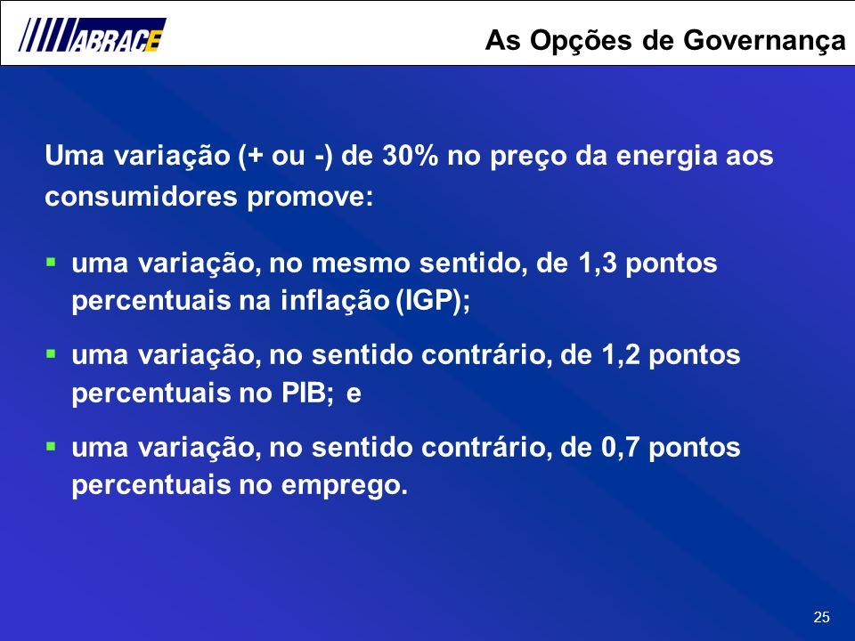 25 As Opções de Governança uma variação, no mesmo sentido, de 1,3 pontos percentuais na inflação (IGP); uma variação, no sentido contrário, de 1,2 pon