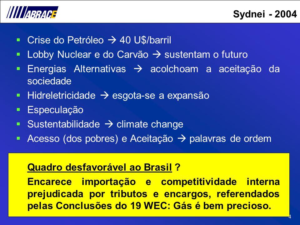 4 Sydnei - 2004 Crise do Petróleo 40 U$/barril Lobby Nuclear e do Carvão sustentam o futuro Energias Alternativas acolchoam a aceitação da sociedade H