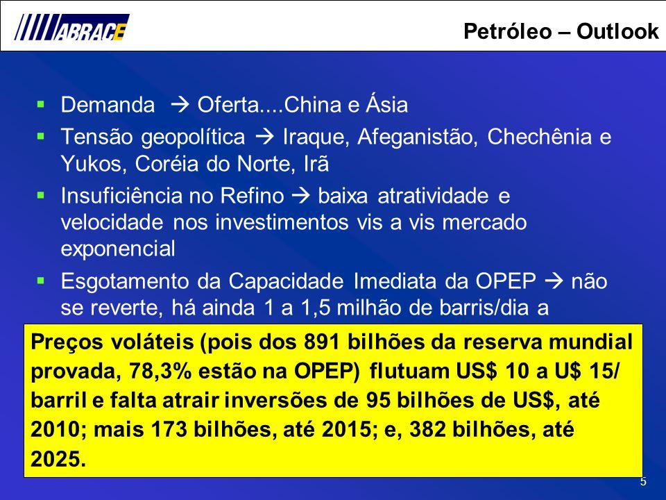5 Petróleo – Outlook Demanda Oferta....China e Ásia Tensão geopolítica Iraque, Afeganistão, Chechênia e Yukos, Coréia do Norte, Irã Insuficiência no R