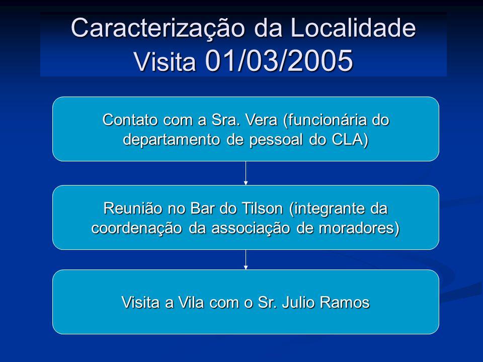Caracterização da Localidade Visita 01/03/2005 Contato com a Sra.