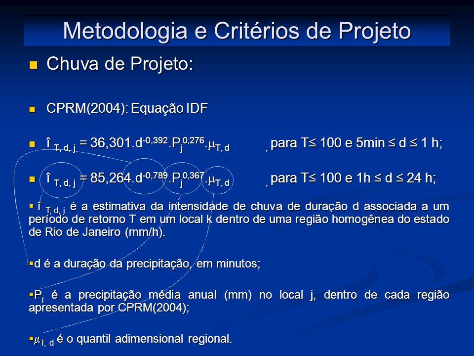 Metodologia e Critérios de Projeto Chuva de Projeto: Chuva de Projeto: CPRM(2004): Equação IDF CPRM(2004): Equação IDF î T, d, j = 36,301.d -0,392.P j 0,276.