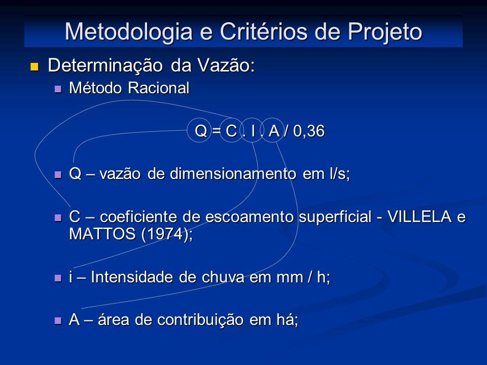 Metodologia e Critérios de Projeto Determinação da Vazão: Determinação da Vazão: Método Racional Método Racional Q = C.