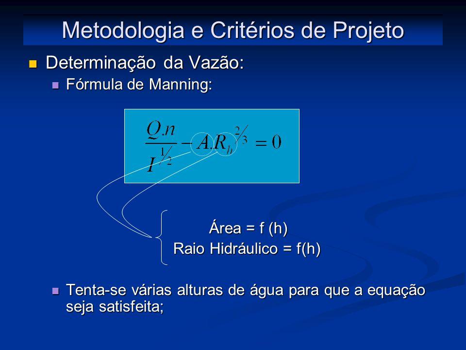 Metodologia e Critérios de Projeto Determinação da Vazão: Determinação da Vazão: Fórmula de Manning: Fórmula de Manning: Área = f (h) Raio Hidráulico = f(h) Raio Hidráulico = f(h) Tenta-se várias alturas de água para que a equação seja satisfeita; Tenta-se várias alturas de água para que a equação seja satisfeita;
