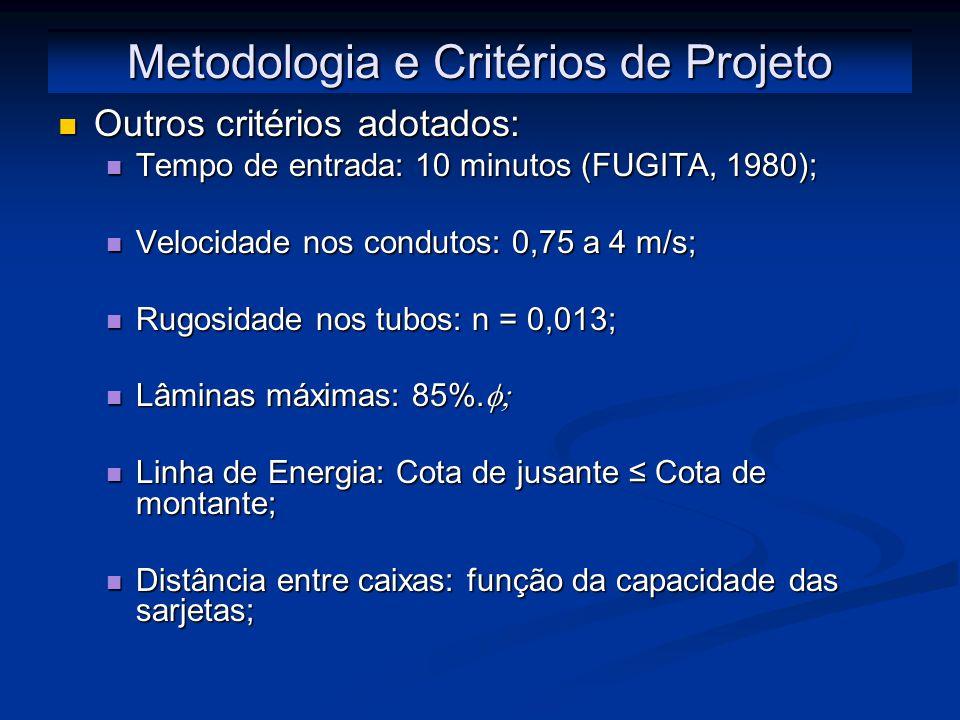 Metodologia e Critérios de Projeto Outros critérios adotados: Outros critérios adotados: Tempo de entrada: 10 minutos (FUGITA, 1980); Tempo de entrada: 10 minutos (FUGITA, 1980); Velocidade nos condutos: 0,75 a 4 m/s; Velocidade nos condutos: 0,75 a 4 m/s; Rugosidade nos tubos: n = 0,013; Rugosidade nos tubos: n = 0,013; Lâminas máximas: 85%.
