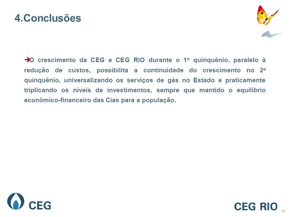 13 4.Conclusões O crescimento da CEG e CEG RIO durante o 1 o quinquênio, paralelo à redução de custos, possibilita a continuidade do crescimento no 2