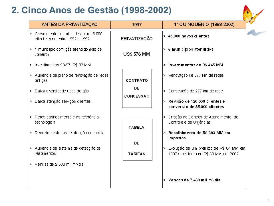 5 2. Cinco Anos de Gestão (1998-2002)