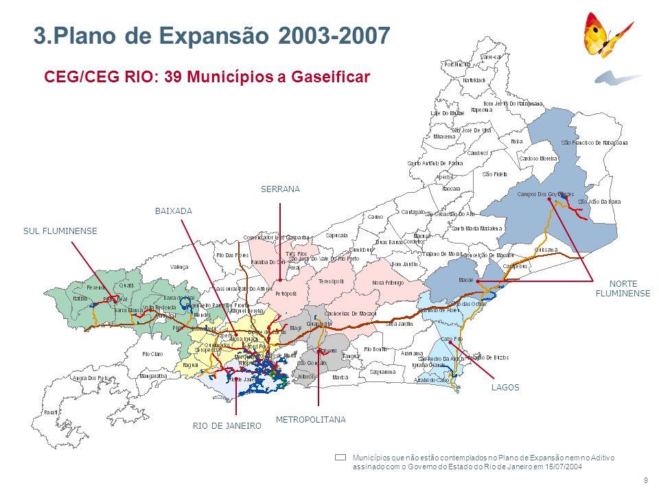 9 Municípios que não estão contemplados no Plano de Expansão nem no Aditivo assinado com o Governo do Estado do Rio de Janeiro em 15/07/2004 SUL FLUMI