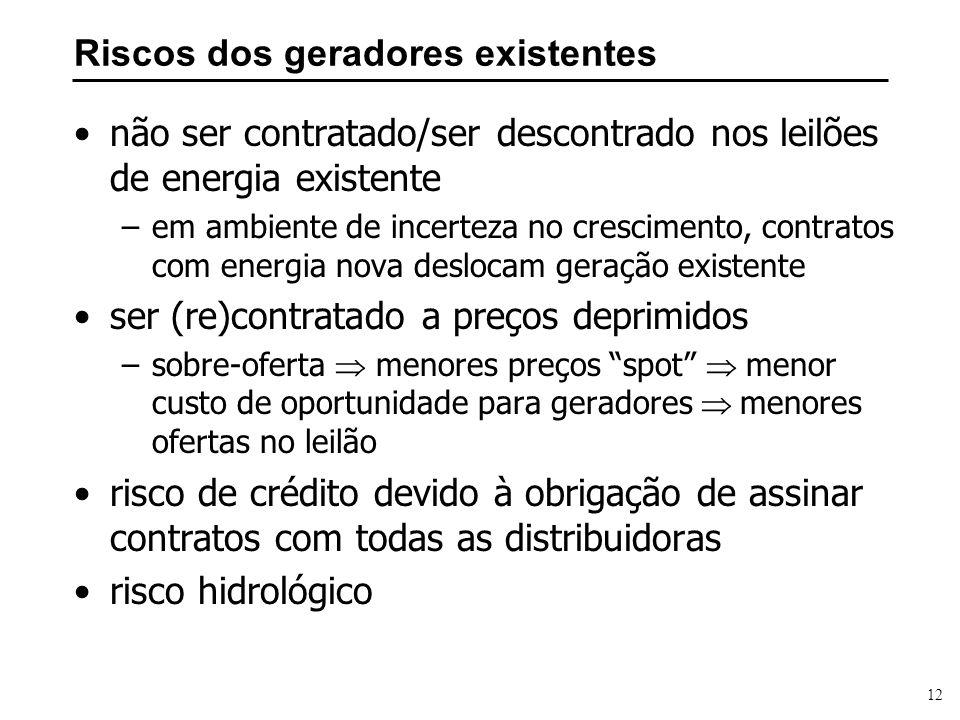 12 Riscos dos geradores existentes não ser contratado/ser descontrado nos leilões de energia existente –em ambiente de incerteza no crescimento, contr