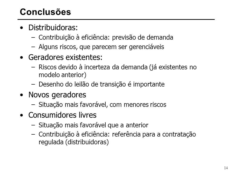 14 Conclusões Distribuidoras: –Contribuição à eficiência: previsão de demanda –Alguns riscos, que parecem ser gerenciáveis Geradores existentes: –Risc