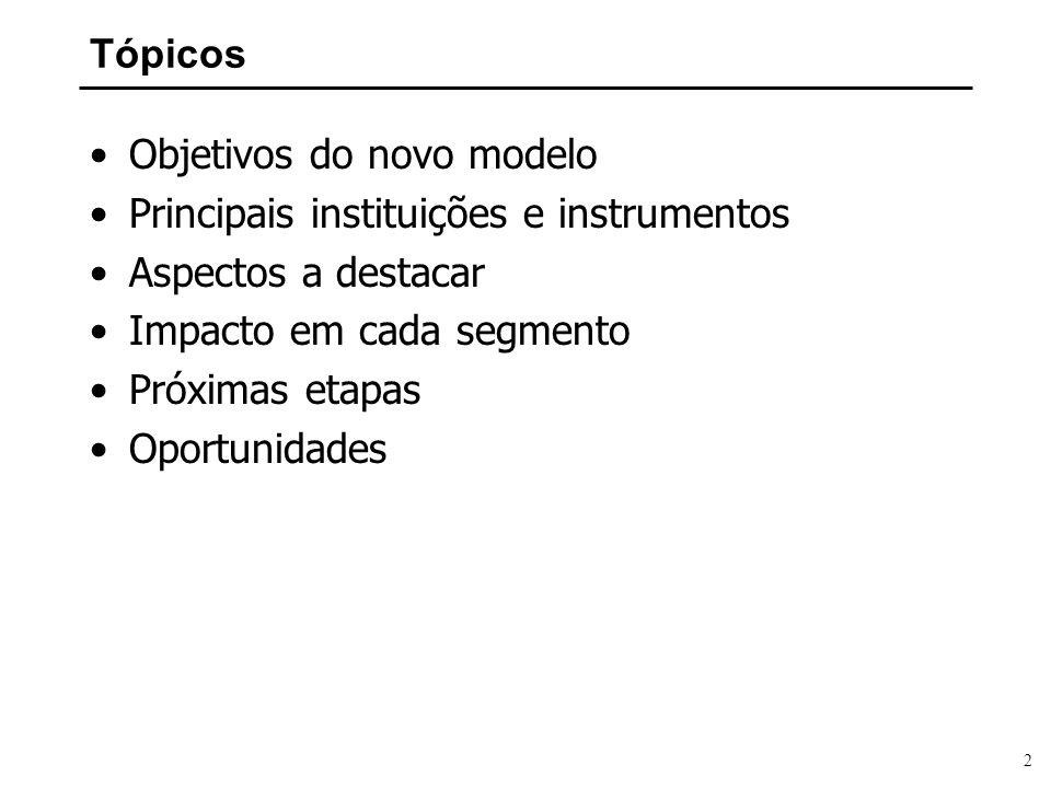 2 Objetivos do novo modelo Principais instituições e instrumentos Aspectos a destacar Impacto em cada segmento Próximas etapas Oportunidades Tópicos
