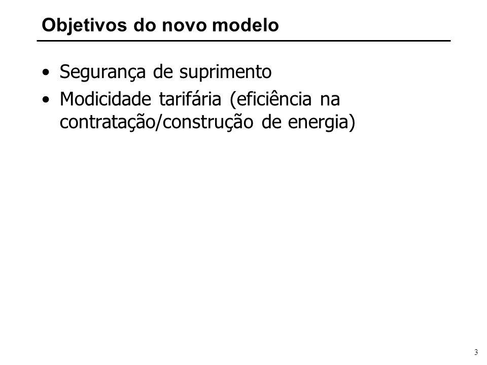 3 Objetivos do novo modelo Segurança de suprimento Modicidade tarifária (eficiência na contratação/construção de energia)