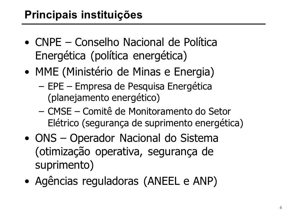 4 Principais instituições CNPE – Conselho Nacional de Política Energética (política energética) MME (Ministério de Minas e Energia) –EPE – Empresa de