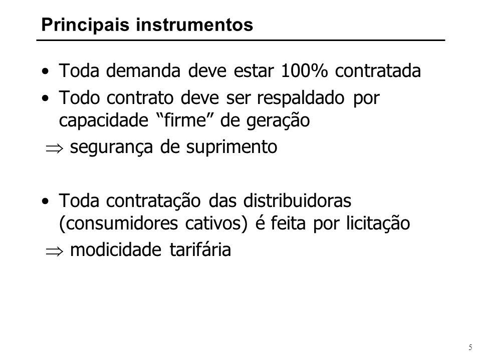5 Principais instrumentos Toda demanda deve estar 100% contratada Todo contrato deve ser respaldado por capacidade firme de geração segurança de supri