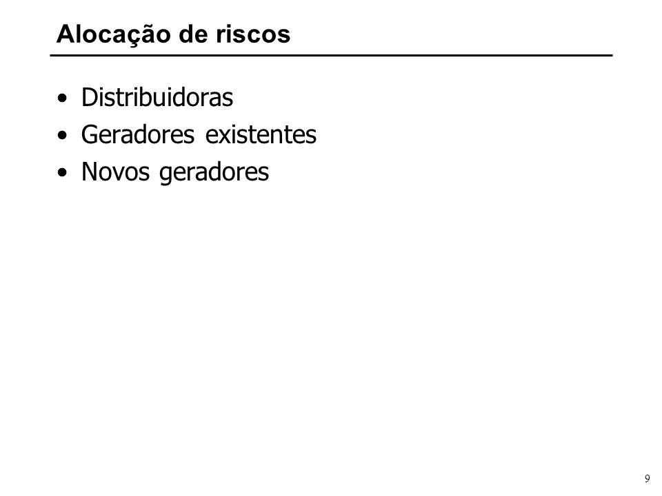 9 Alocação de riscos Distribuidoras Geradores existentes Novos geradores