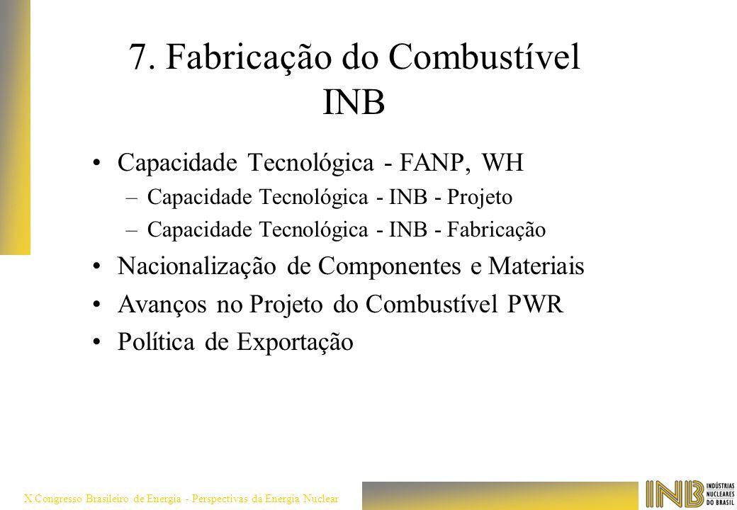 X Congresso Brasileiro de Energia - Perspectivas da Energia Nuclear 7. Fabricação do Combustível INB Capacidade Tecnológica - FANP, WH –Capacidade Tec