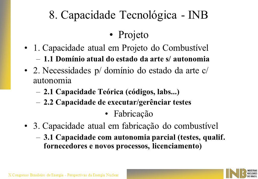 X Congresso Brasileiro de Energia - Perspectivas da Energia Nuclear 8. Capacidade Tecnológica - INB Projeto 1. Capacidade atual em Projeto do Combustí