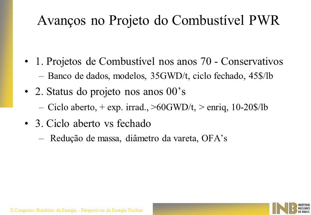 X Congresso Brasileiro de Energia - Perspectivas da Energia Nuclear Avanços no Projeto do Combustível PWR 1. Projetos de Combustível nos anos 70 - Con
