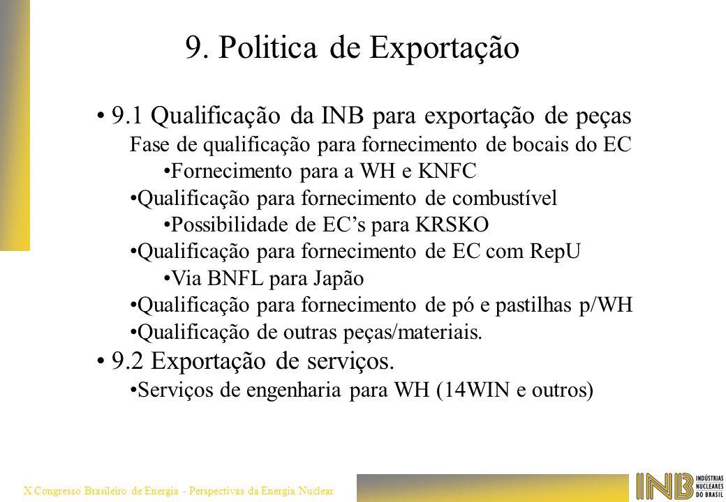 X Congresso Brasileiro de Energia - Perspectivas da Energia Nuclear 9. Politica de Exportação 9.1 Qualificação da INB para exportação de peças Fase de