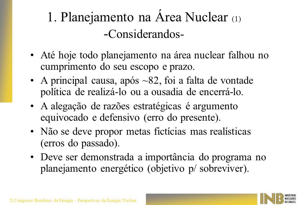 X Congresso Brasileiro de Energia - Perspectivas da Energia Nuclear 1. Planejamento na Área Nuclear (1) - Considerandos- Até hoje todo planejamento na