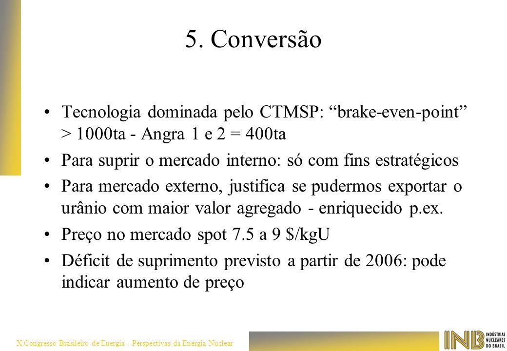 X Congresso Brasileiro de Energia - Perspectivas da Energia Nuclear 5. Conversão Tecnologia dominada pelo CTMSP: brake-even-point > 1000ta - Angra 1 e
