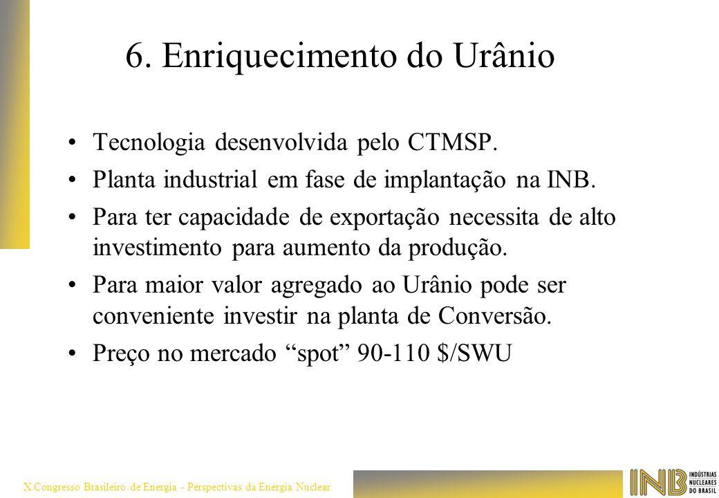 X Congresso Brasileiro de Energia - Perspectivas da Energia Nuclear 6. Enriquecimento do Urânio Tecnologia desenvolvida pelo CTMSP. Planta industrial