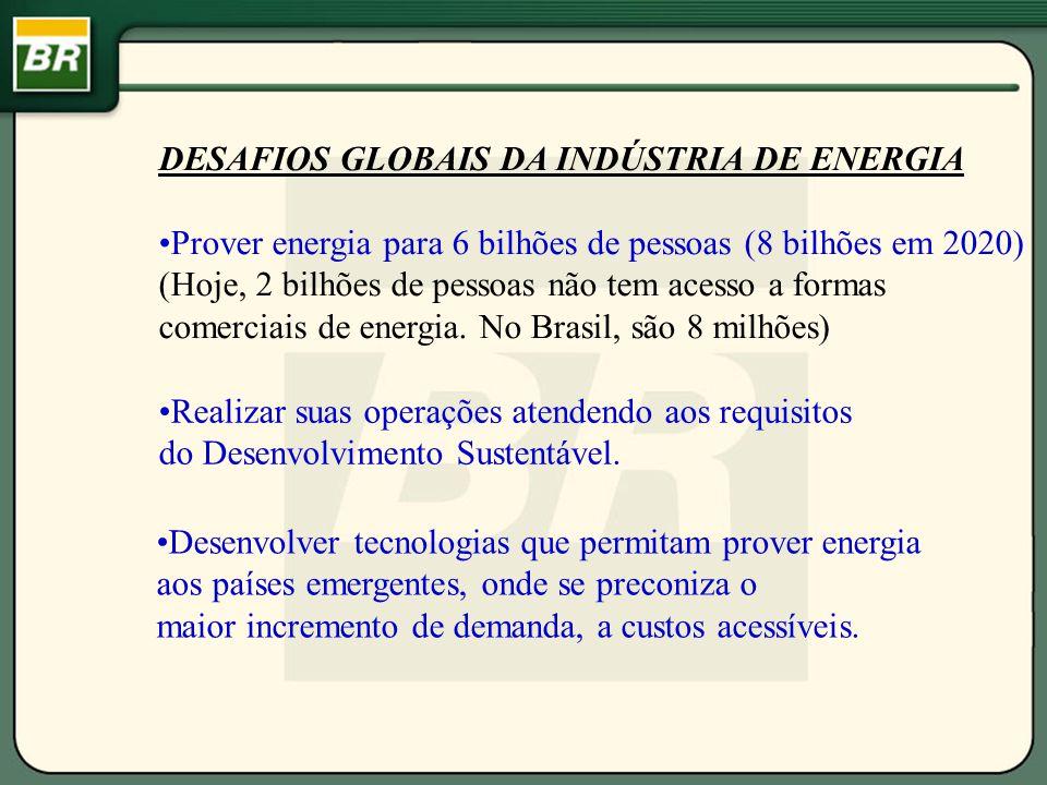 DESAFIOS GLOBAIS DA INDÚSTRIA DE ENERGIA Prover energia para 6 bilhões de pessoas (8 bilhões em 2020) (Hoje, 2 bilhões de pessoas não tem acesso a for